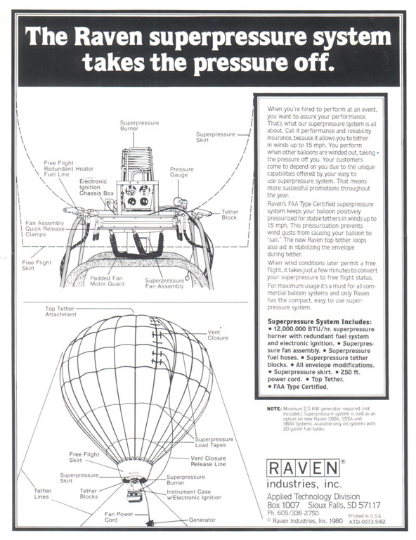 Raven Industries - The Early Years of Sport Ballooning on